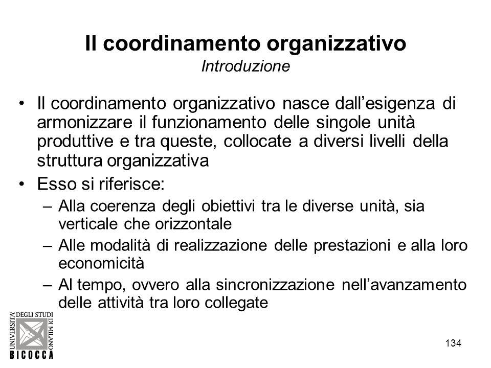 Il coordinamento organizzativo Introduzione