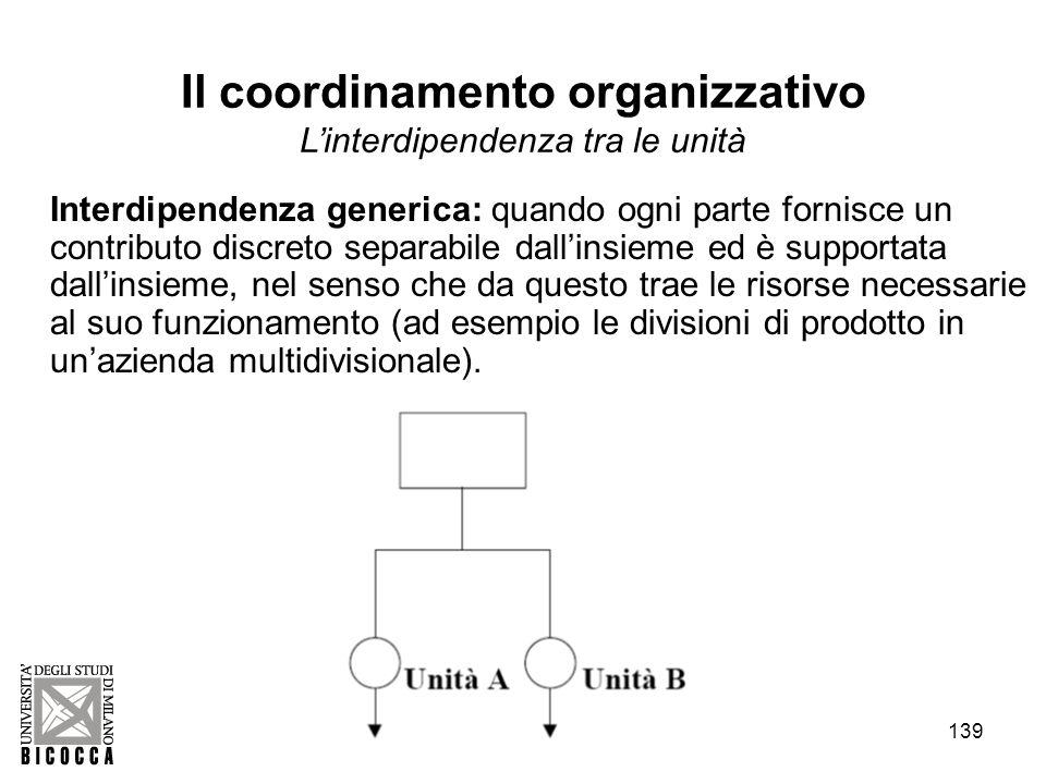 Il coordinamento organizzativo L'interdipendenza tra le unità