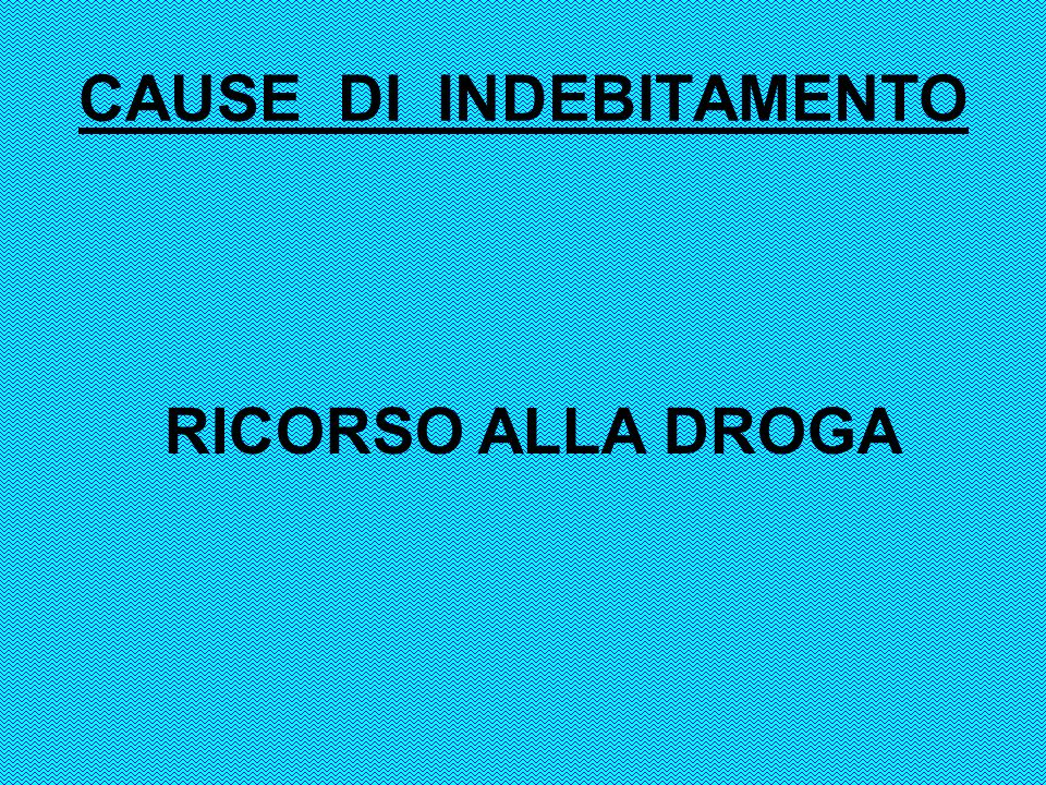 CAUSE DI INDEBITAMENTO