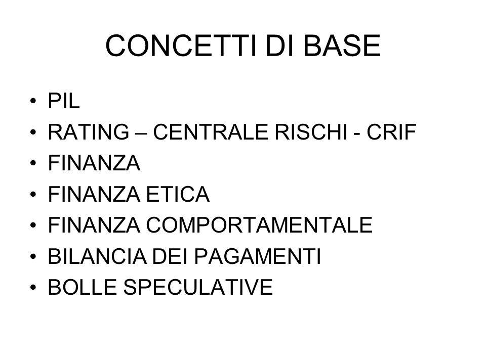 CONCETTI DI BASE PIL RATING – CENTRALE RISCHI - CRIF FINANZA