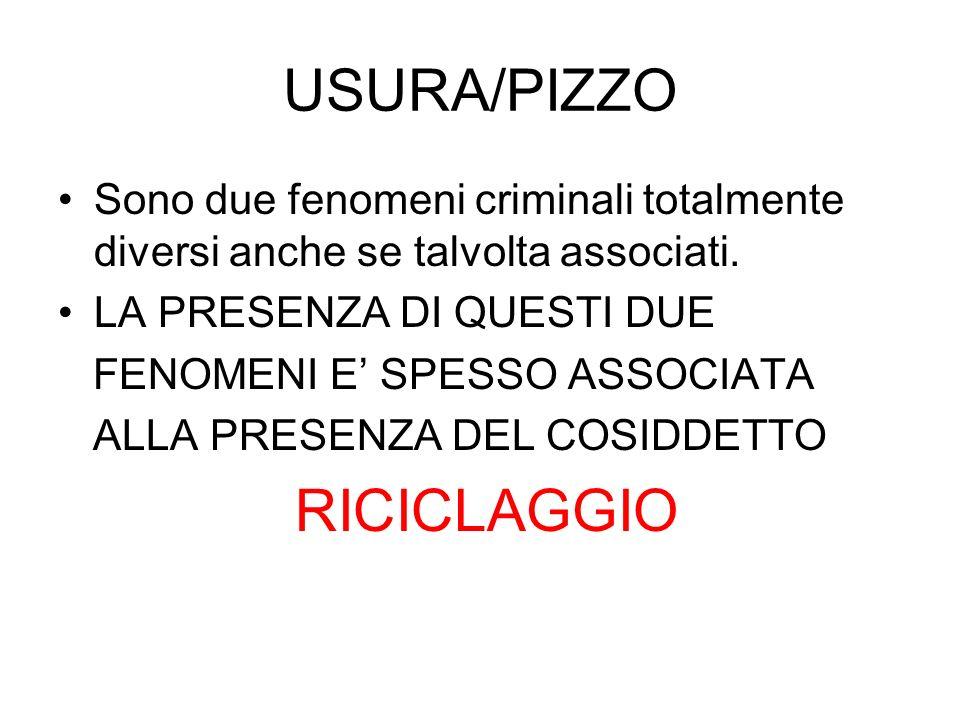 USURA/PIZZO Sono due fenomeni criminali totalmente diversi anche se talvolta associati. LA PRESENZA DI QUESTI DUE.