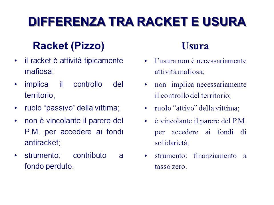 DIFFERENZA TRA RACKET E USURA