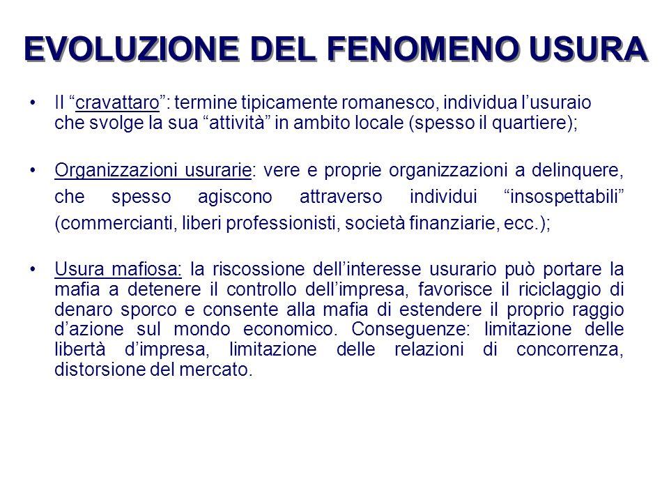 EVOLUZIONE DEL FENOMENO USURA
