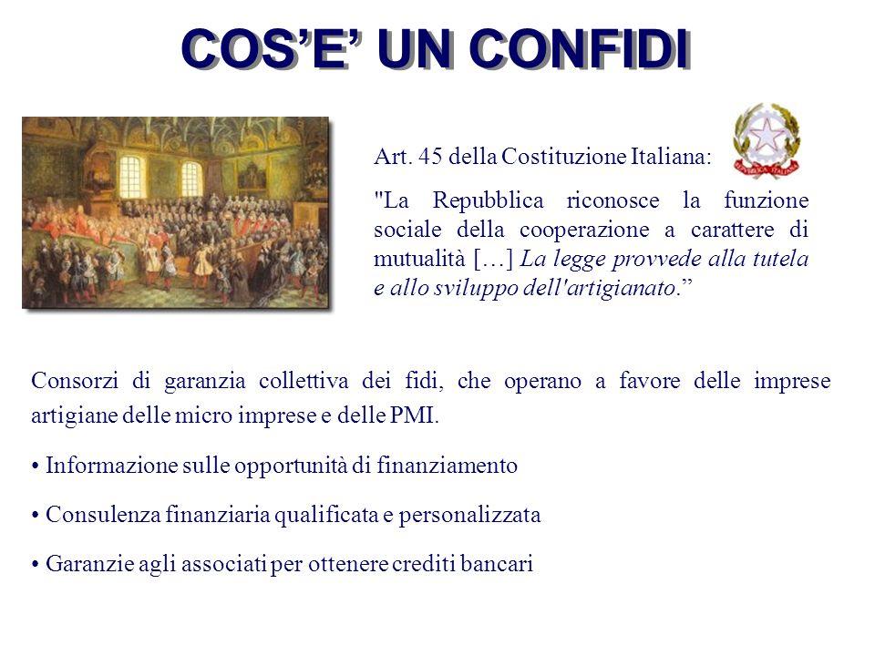 COS'E' UN CONFIDI Art. 45 della Costituzione Italiana: