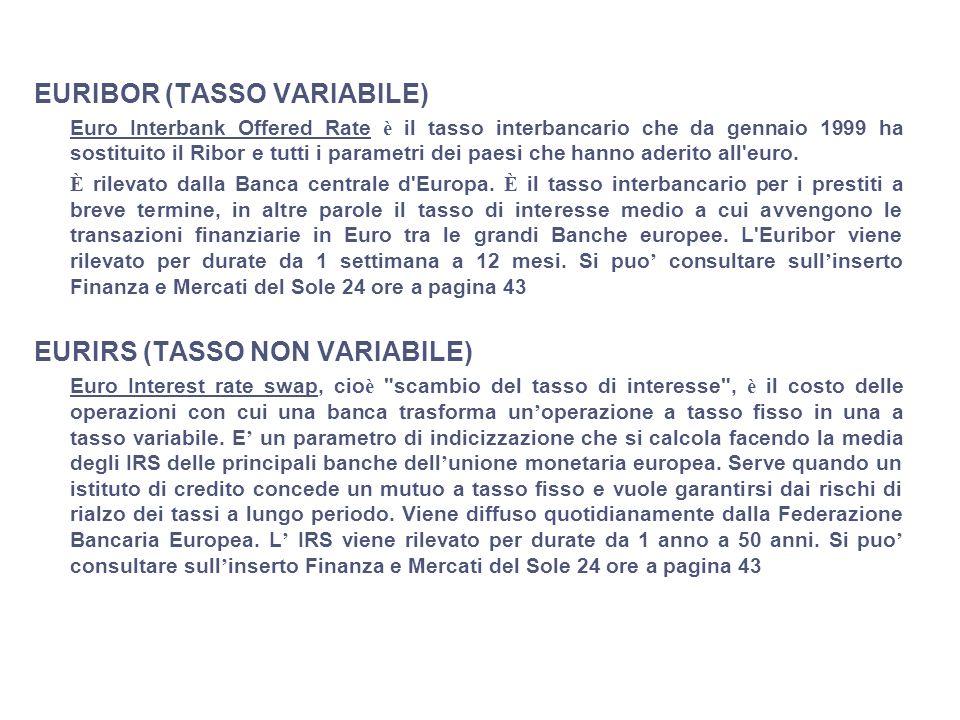 EURIBOR (TASSO VARIABILE)