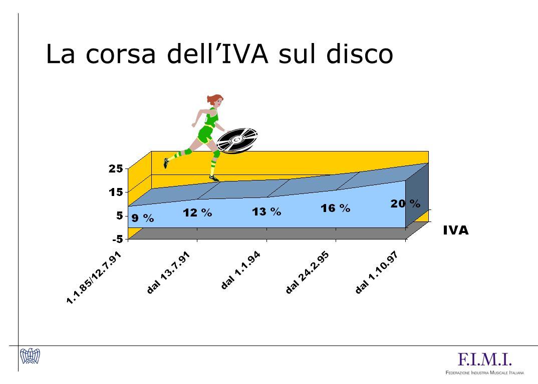 La corsa dell'IVA sul disco