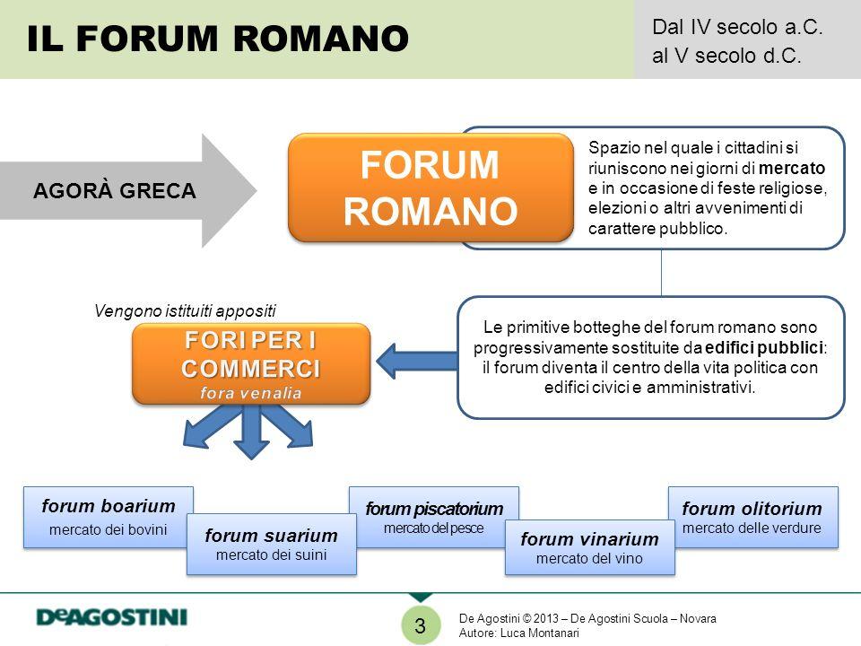 FORUM ROMANO IL FORUM ROMANO FORI PER I COMMERCI Dal IV secolo a.C.