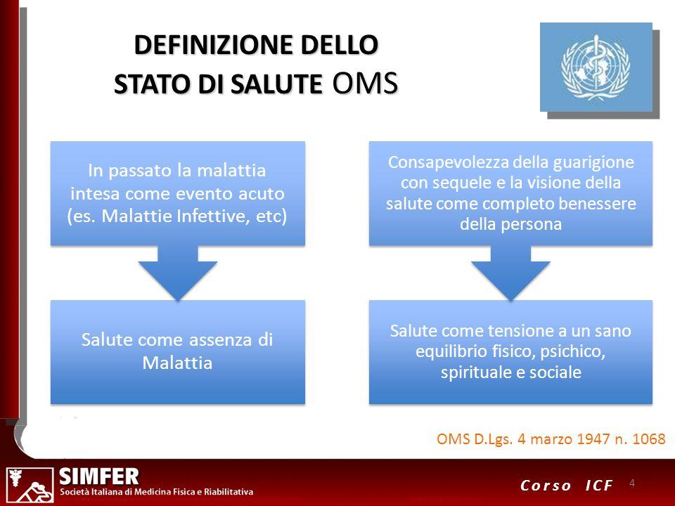 DEFINIZIONE DELLO STATO DI SALUTE OMS