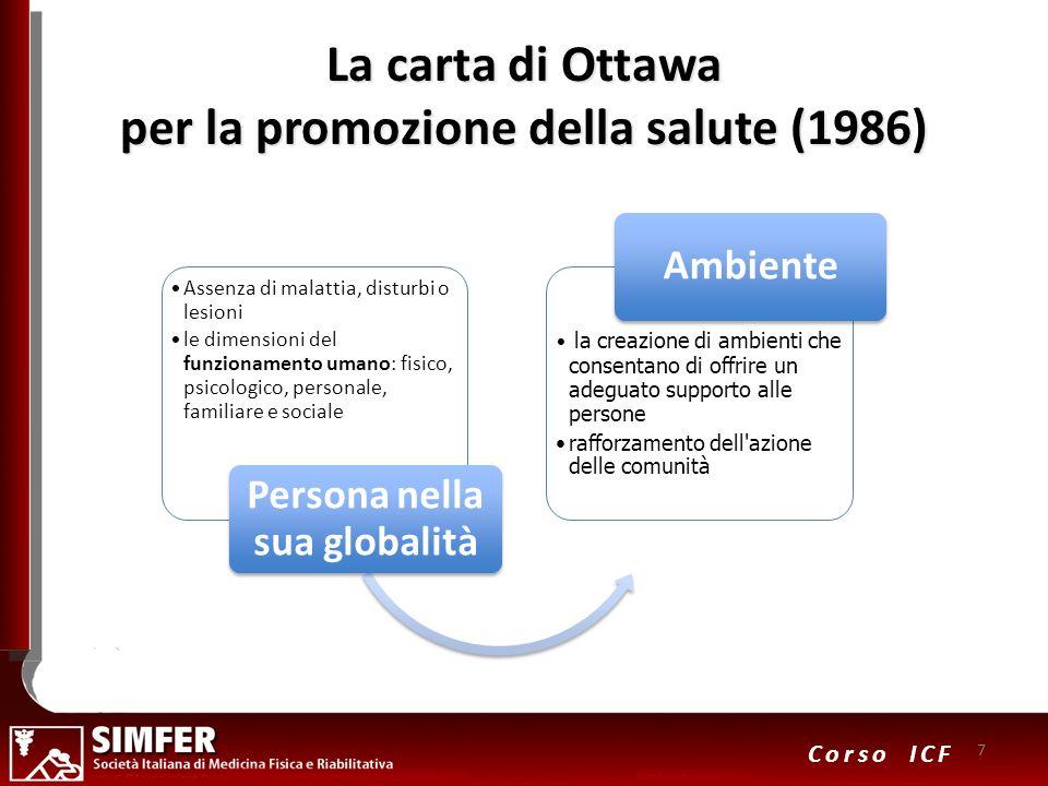 La carta di Ottawa per la promozione della salute (1986)