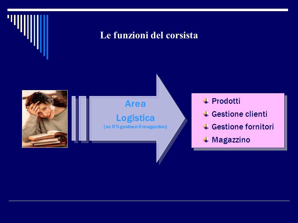 Le funzioni del corsista Logistica (se IFS gestisce il magazzino)