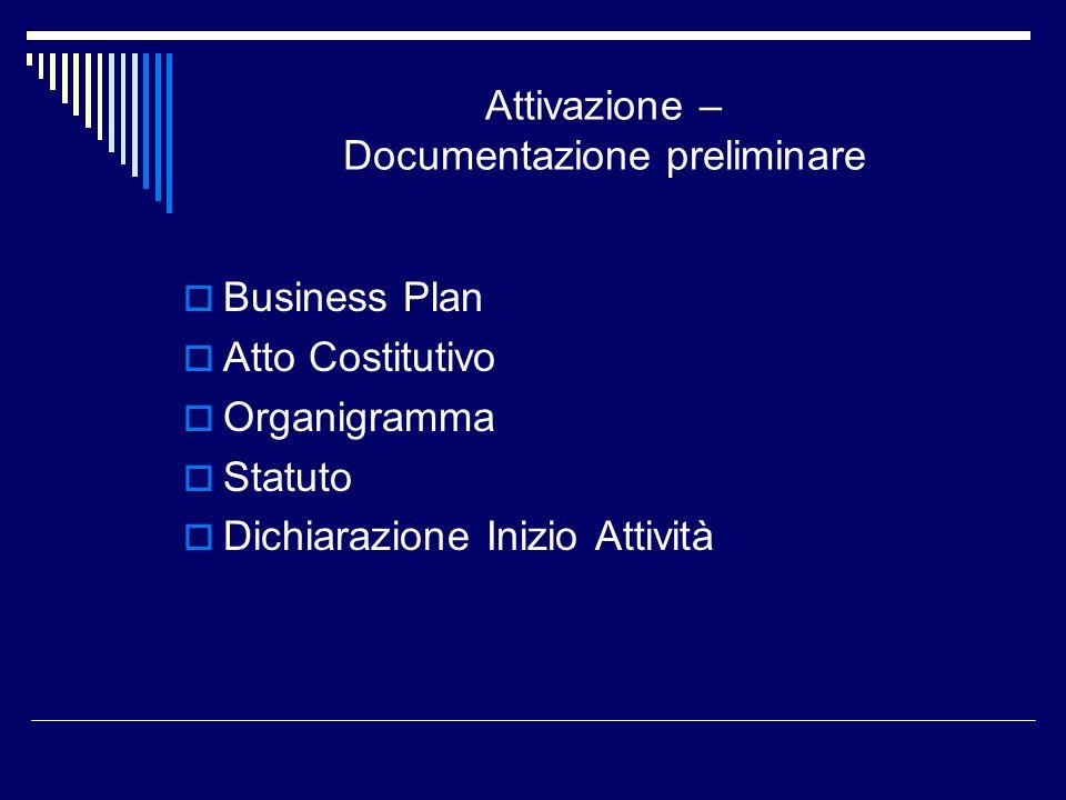 Attivazione – Documentazione preliminare