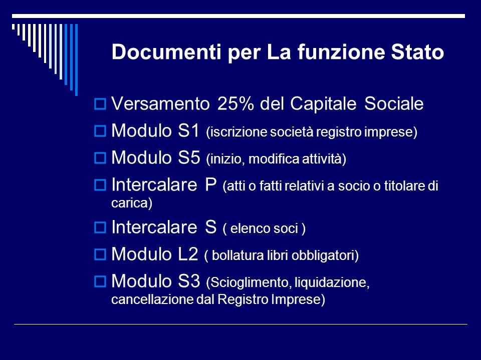 Documenti per La funzione Stato