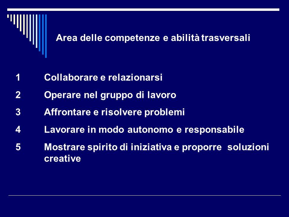 Area delle competenze e abilità trasversali