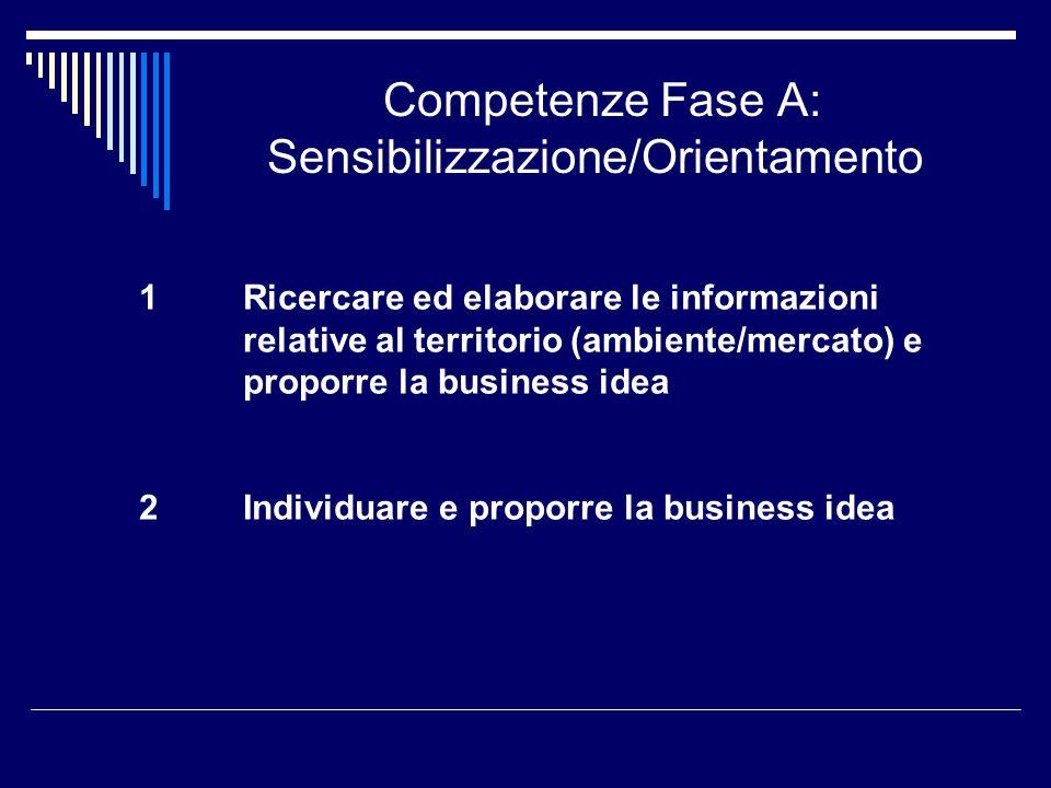 Competenze Fase A: Sensibilizzazione/Orientamento