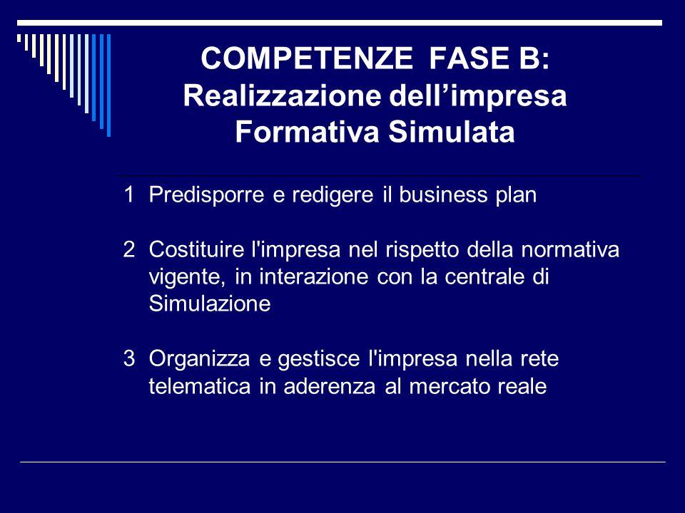 COMPETENZE FASE B: Realizzazione dell'impresa Formativa Simulata