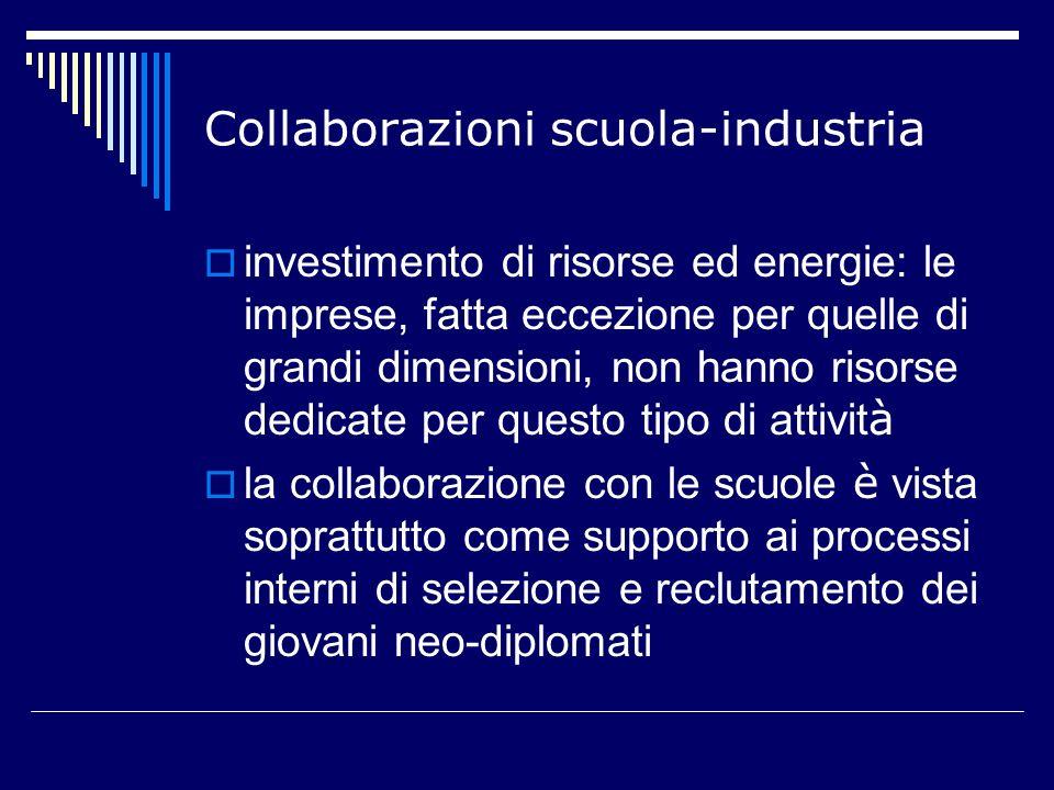Collaborazioni scuola-industria