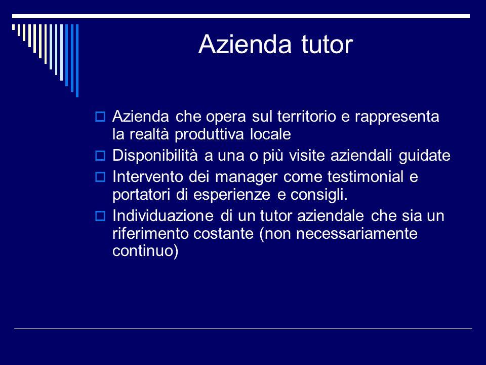 Azienda tutor Azienda che opera sul territorio e rappresenta la realtà produttiva locale. Disponibilità a una o più visite aziendali guidate.