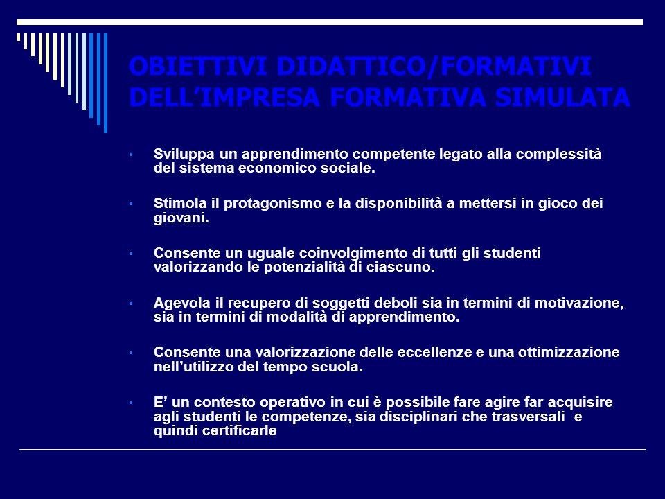 OBIETTIVI DIDATTICO/FORMATIVI DELL'IMPRESA FORMATIVA SIMULATA