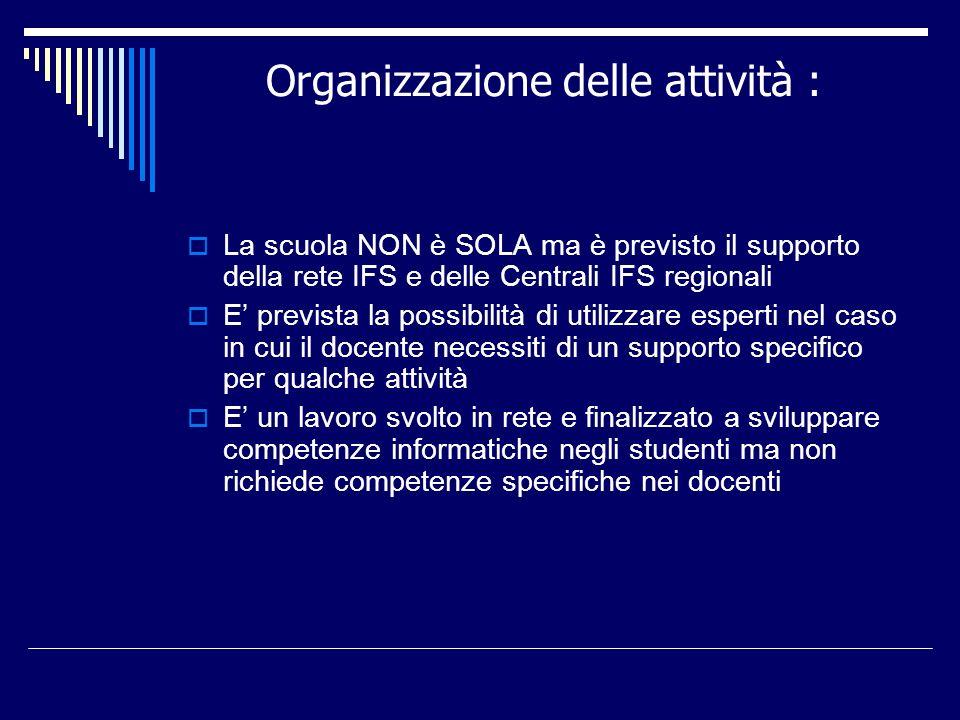 Organizzazione delle attività :
