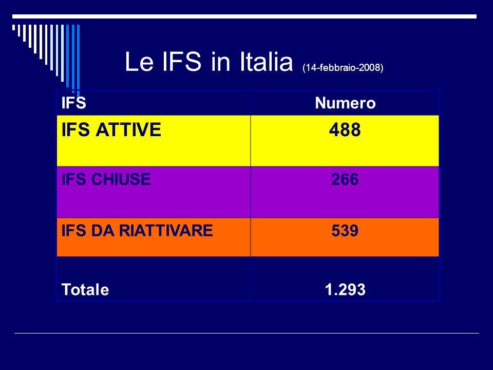 Le IFS in Italia (14-febbraio-2008)