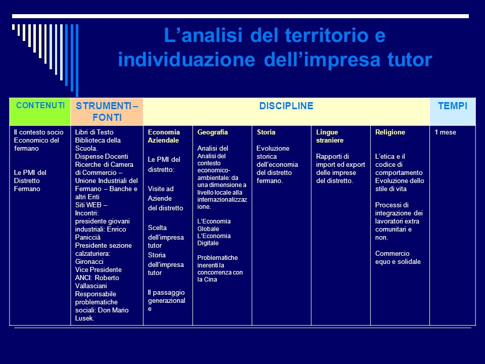 L'analisi del territorio e individuazione dell'impresa tutor