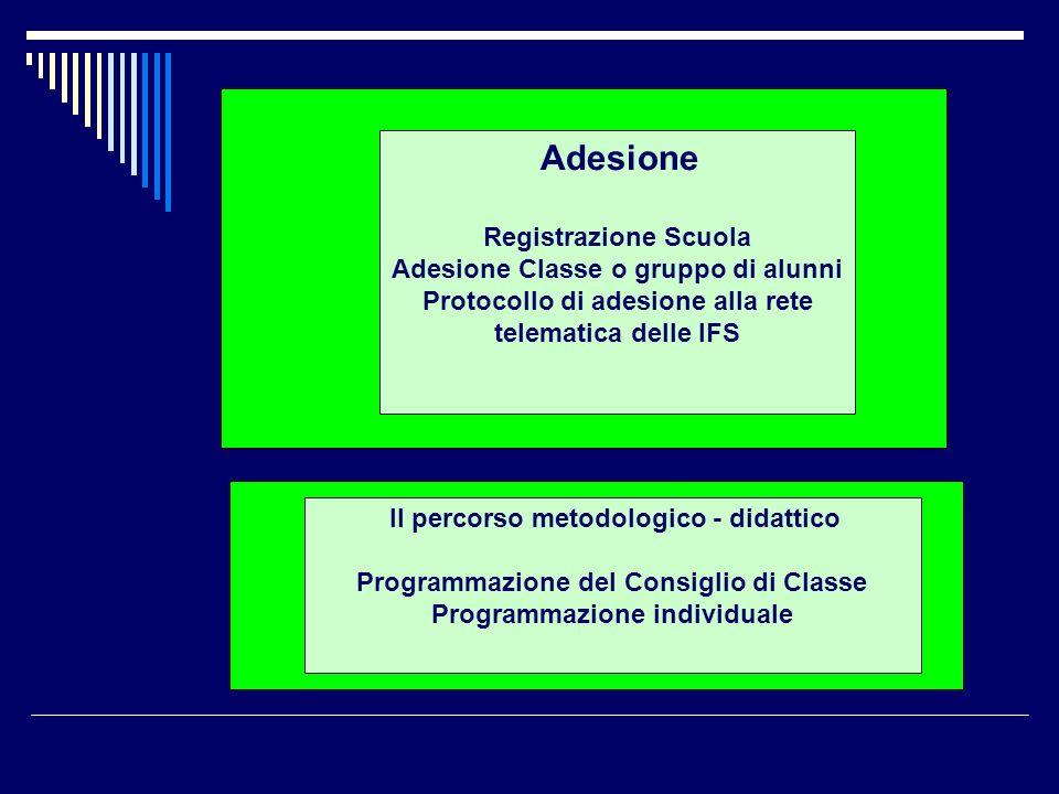 Adesione Classe o gruppo di alunni
