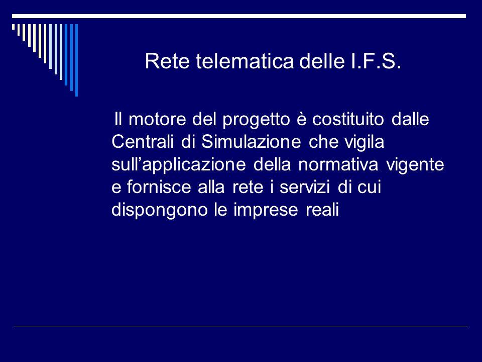 Rete telematica delle I.F.S.