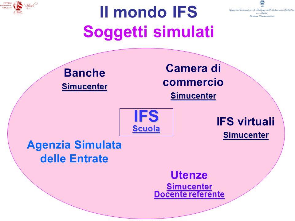 Il mondo IFS Soggetti simulati