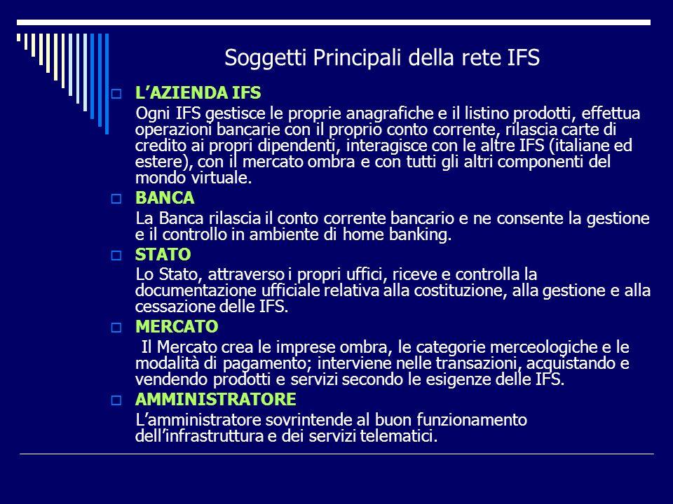 Soggetti Principali della rete IFS
