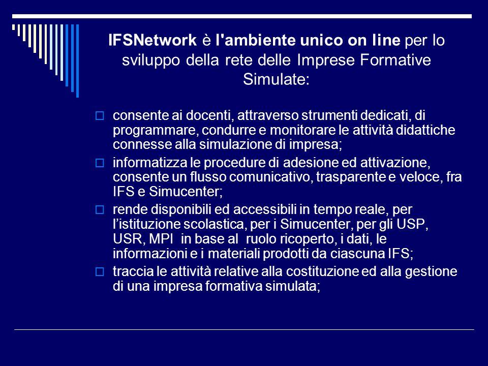 IFSNetwork è l ambiente unico on line per lo sviluppo della rete delle Imprese Formative Simulate: