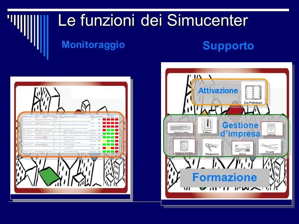 Le funzioni dei Simucenter