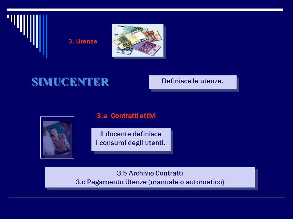 SIMUCENTER Definisce le utenze. 3.a Contratti attivi