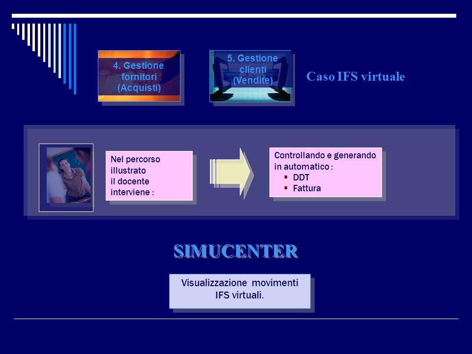 5. Gestione clienti (Vendite) 4. Gestione fornitori (Acquisti)