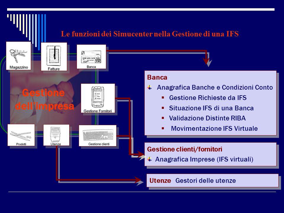 Le funzioni dei Simucenter nella Gestione di una IFS