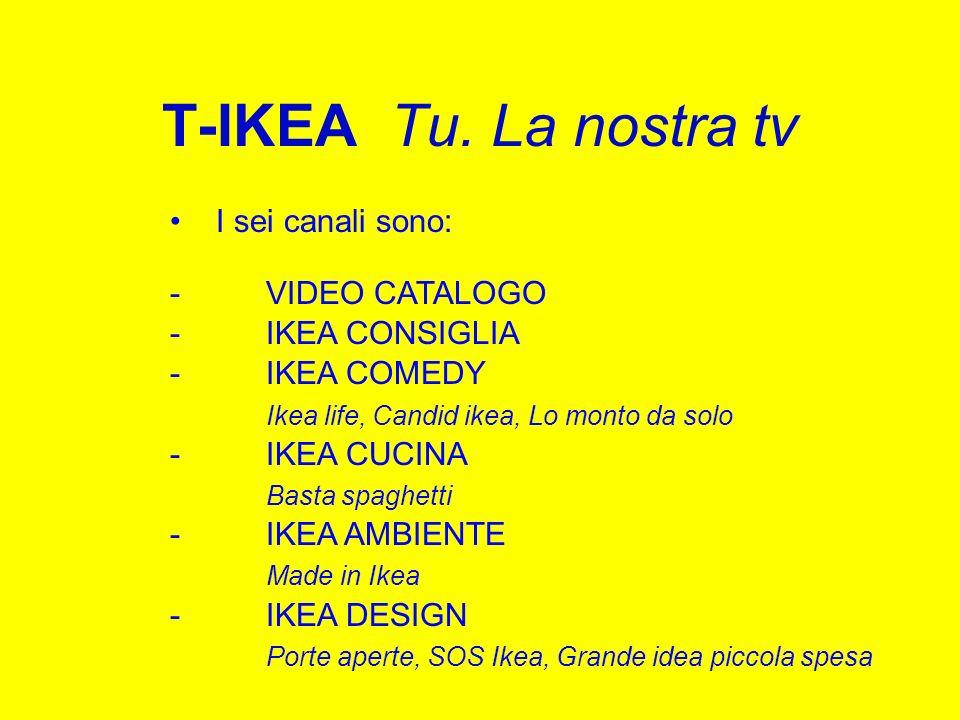 T-IKEA Tu. La nostra tv I sei canali sono: - VIDEO CATALOGO