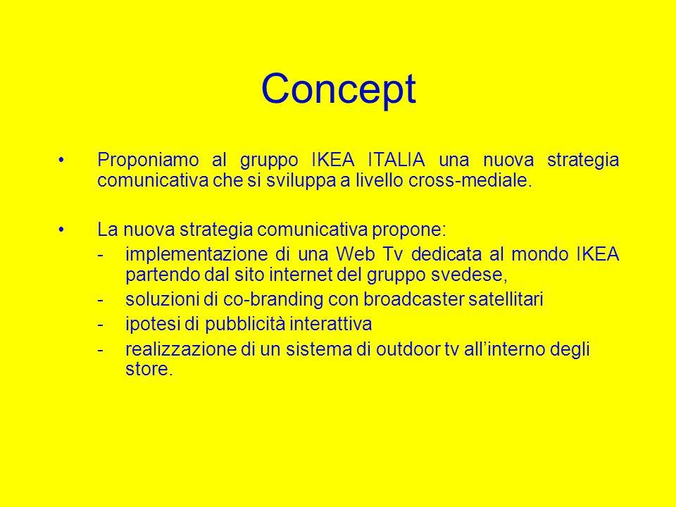 Concept Proponiamo al gruppo IKEA ITALIA una nuova strategia comunicativa che si sviluppa a livello cross-mediale.