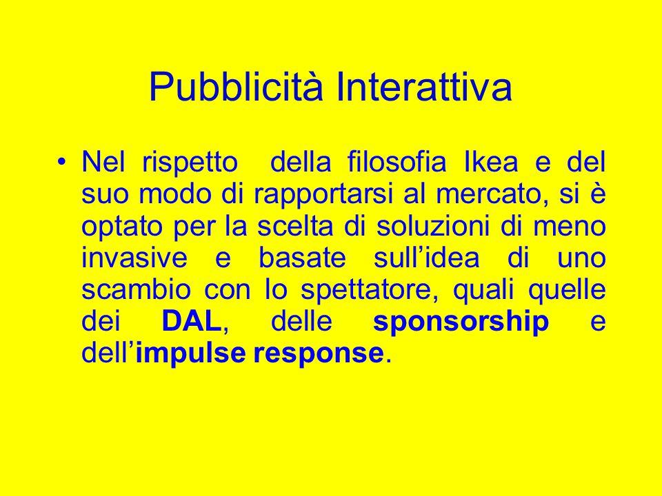 Pubblicità Interattiva