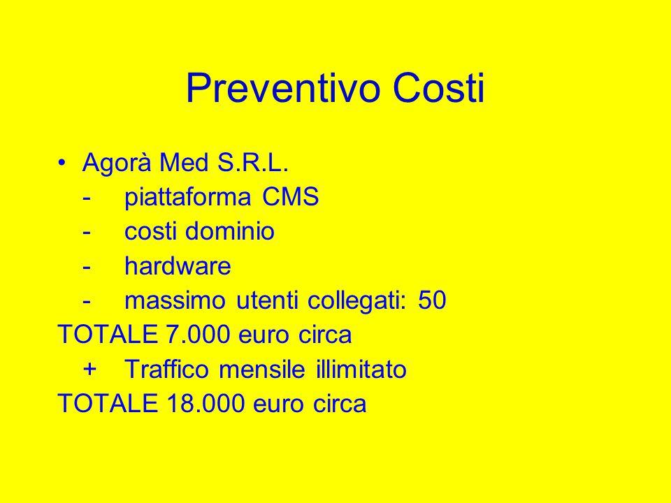 Preventivo Costi Agorà Med S.R.L. - piattaforma CMS - costi dominio