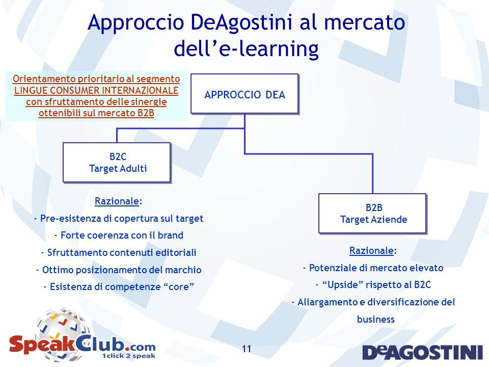 Approccio DeAgostini al mercato dell'e-learning