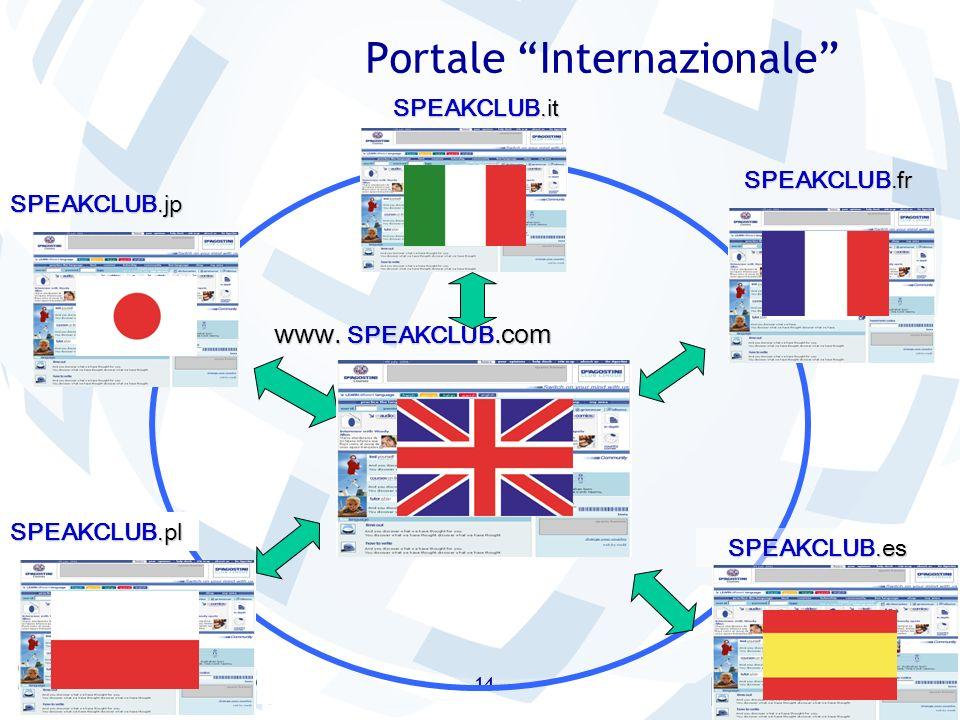 Portale Internazionale