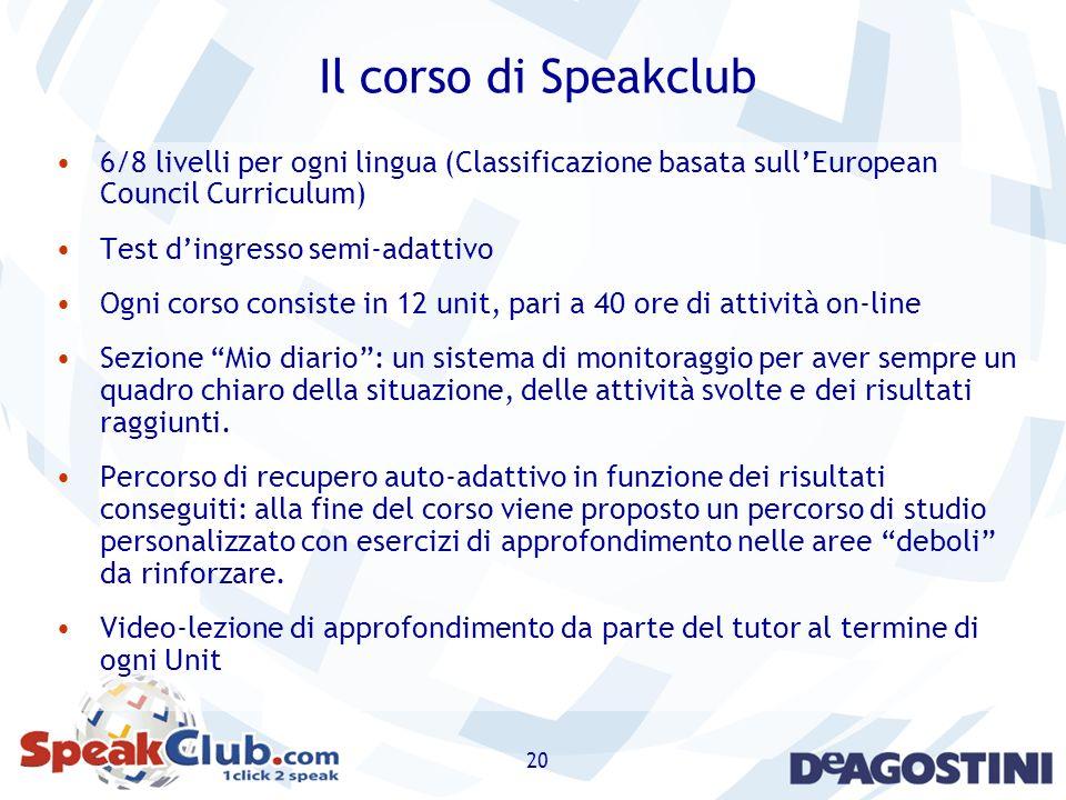 Il corso di Speakclub 6/8 livelli per ogni lingua (Classificazione basata sull'European Council Curriculum)