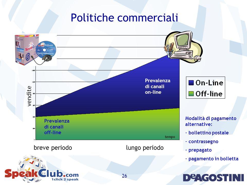 Politiche commerciali