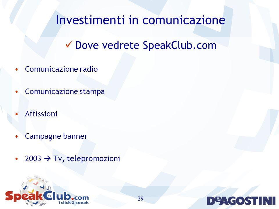 Investimenti in comunicazione