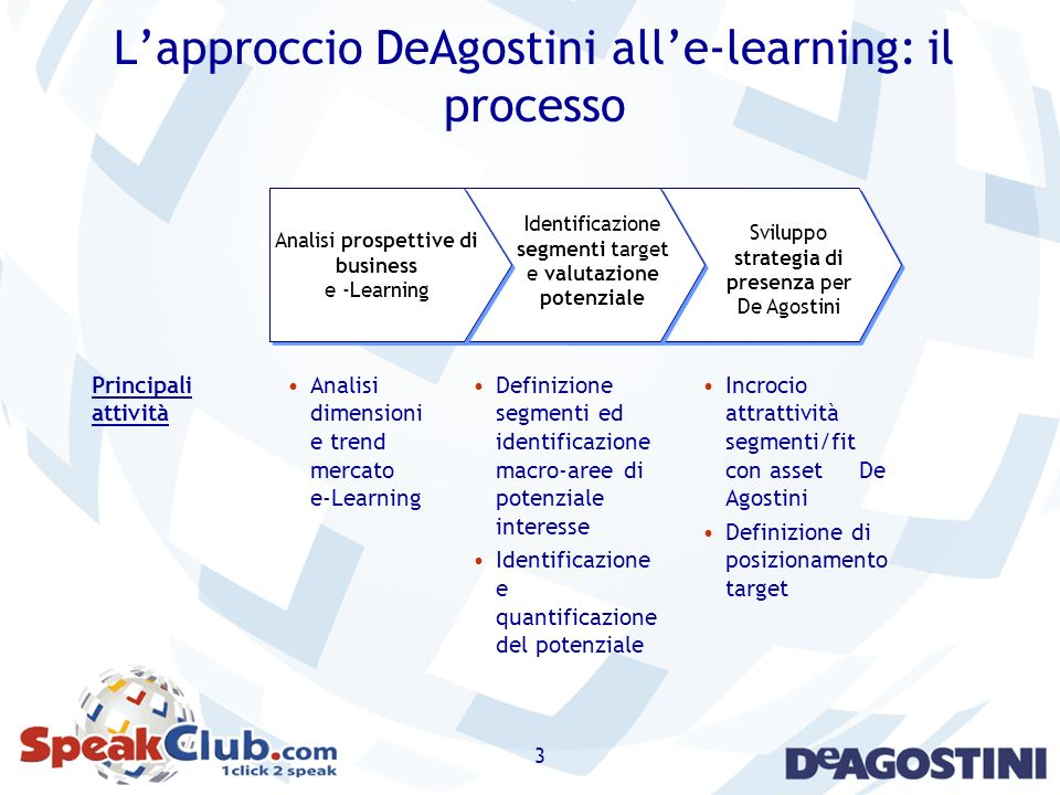 L'approccio DeAgostini all'e-learning: il processo