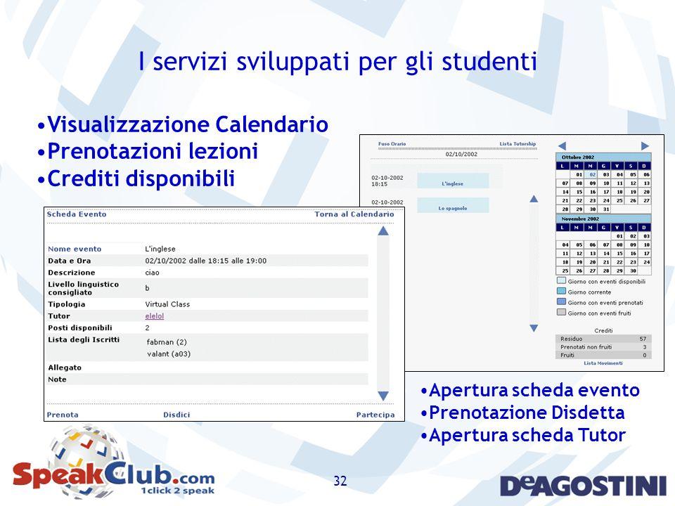 I servizi sviluppati per gli studenti