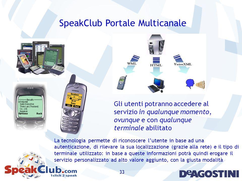 SpeakClub Portale Multicanale