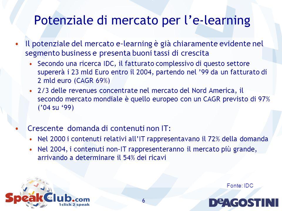 Potenziale di mercato per l'e-learning
