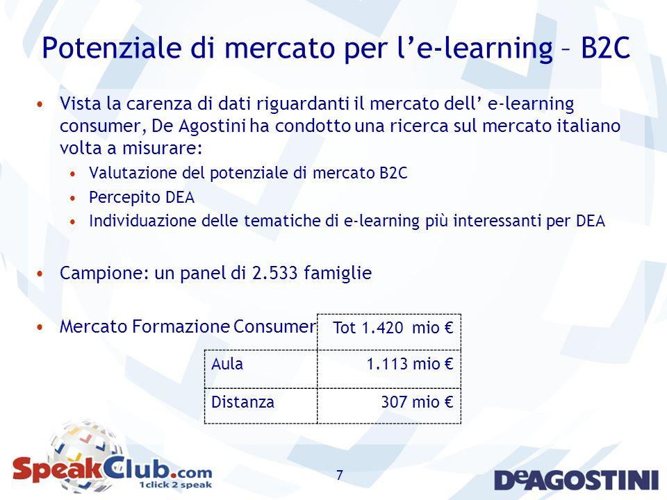 Potenziale di mercato per l'e-learning – B2C