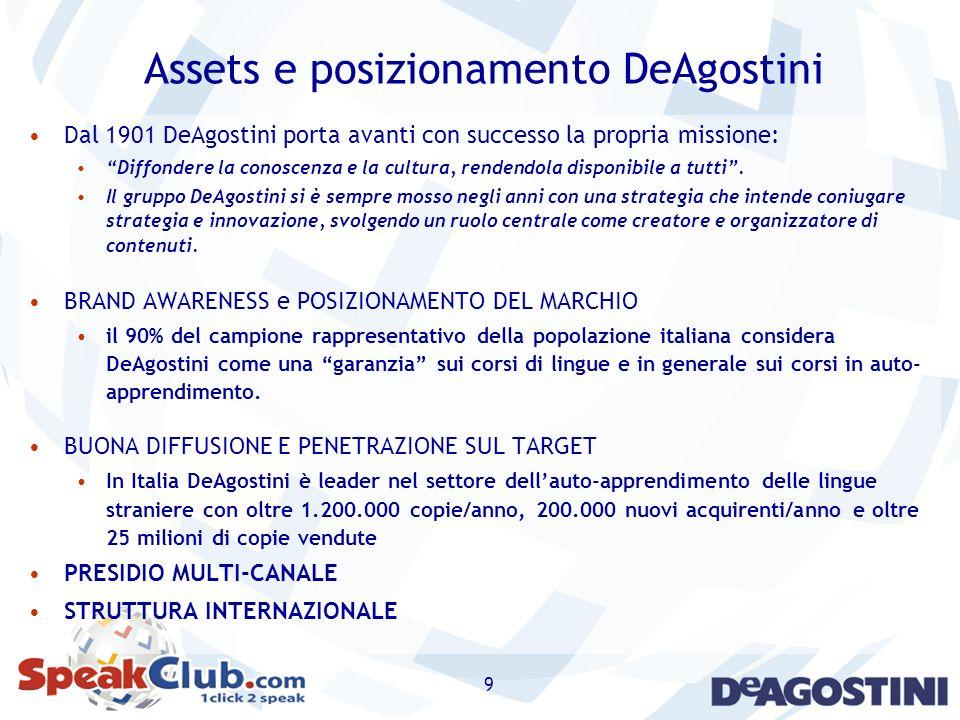 Assets e posizionamento DeAgostini