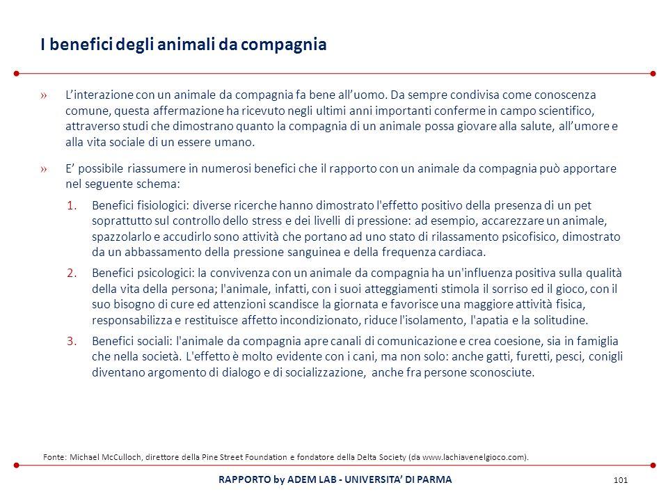 I benefici degli animali da compagnia